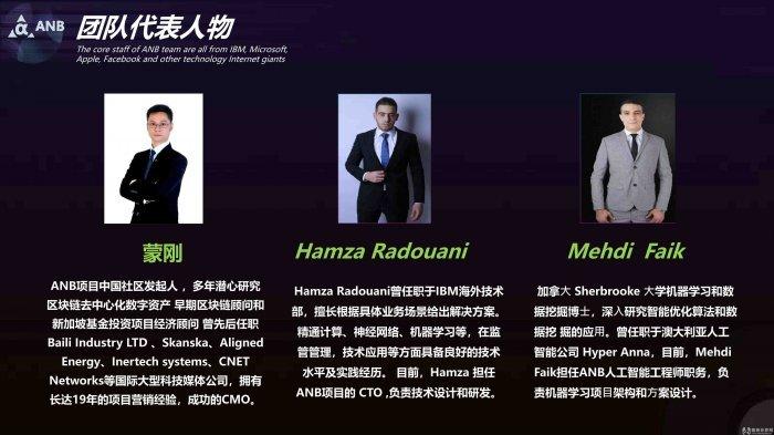 ANB首链社区2019火爆招募,一手对接团队长 中国系统